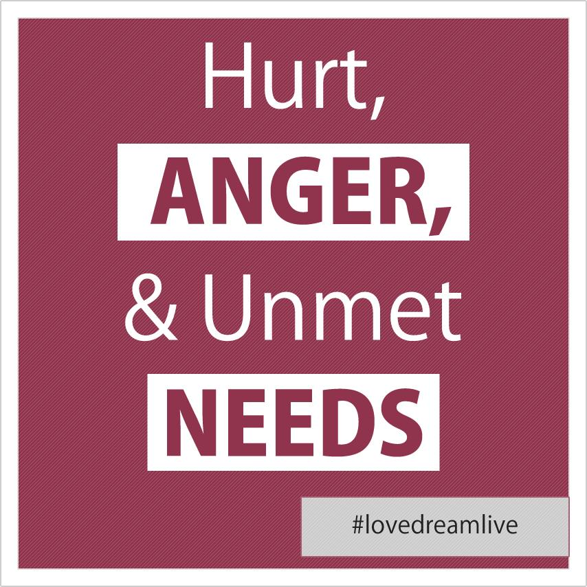 anger-unmet-needs